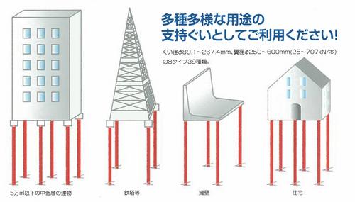 小口径鋼管杭工法